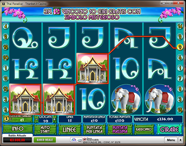 nuoveslot7